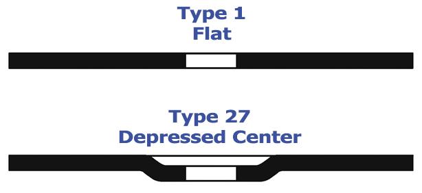 Type 1 vs Type 27 Cutting Wheels